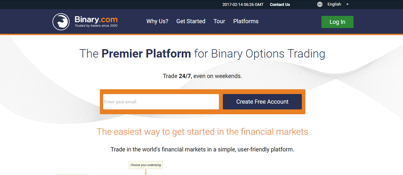 binary option broker 2 in sinhala for sri lankans