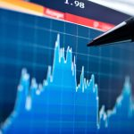 Good website for Trading Chart Analysis