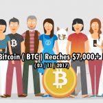 Bitcoin ( BTC ) Reaches $7000 – බිට් කොයීන් එකක් දැන් $7000යි !
